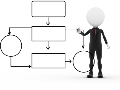 Businessman explaining flowchart by David Castillo Dominici